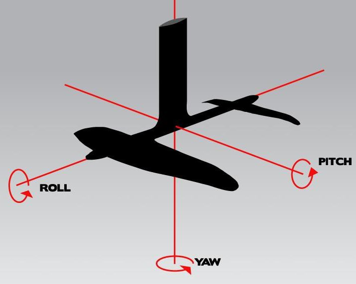 How Does Hydrofoil Work